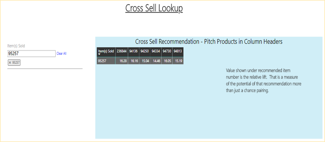 Cross Sell Output2
